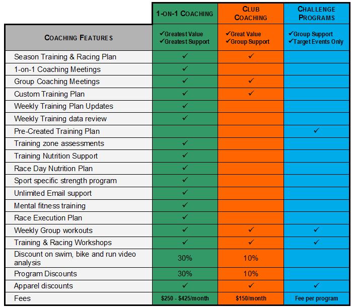 program grid 2017-12-30